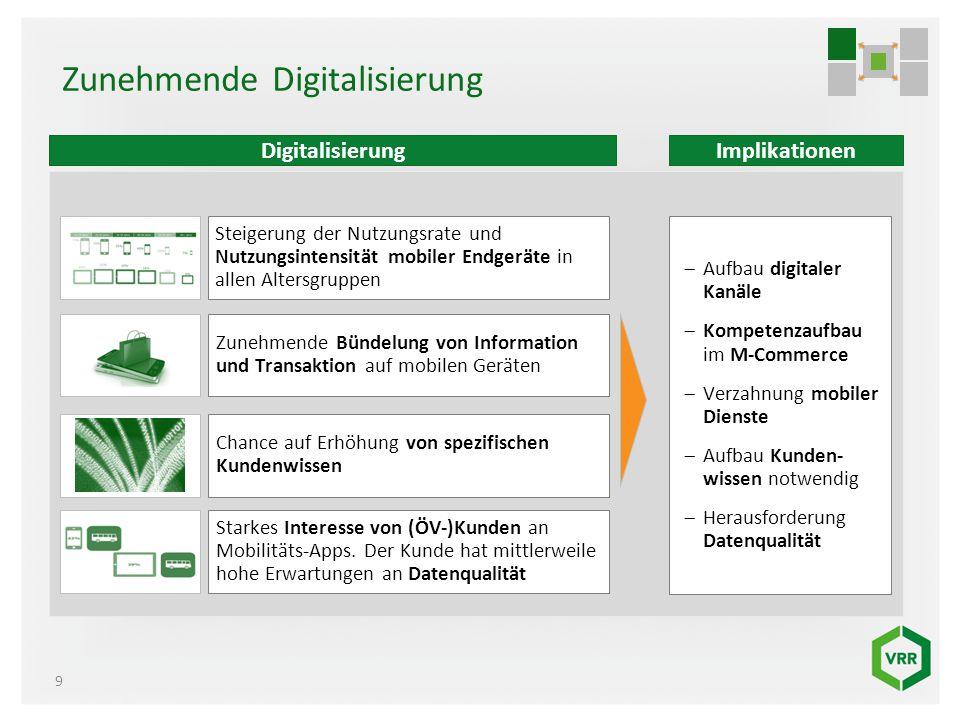 Zunehmende Digitalisierung 9 Digitalisierung Steigerung der Nutzungsrate und Nutzungsintensität mobiler Endgeräte in allen Altersgruppen Zunehmende Bü
