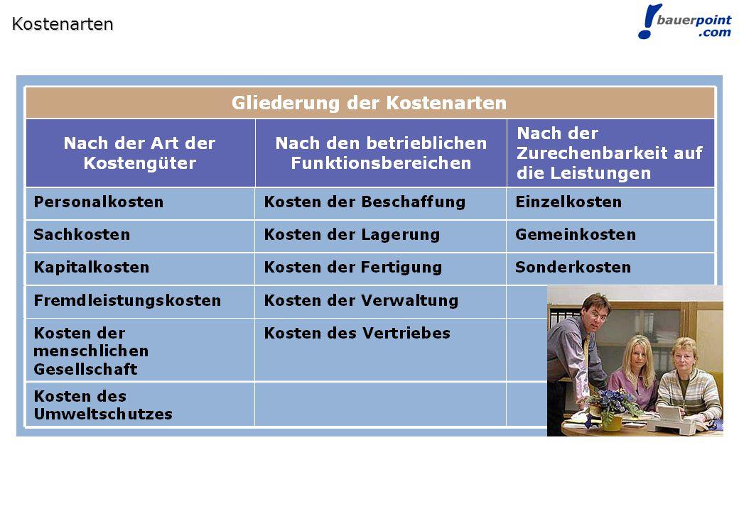 © bauerpoint.com Kostenarten