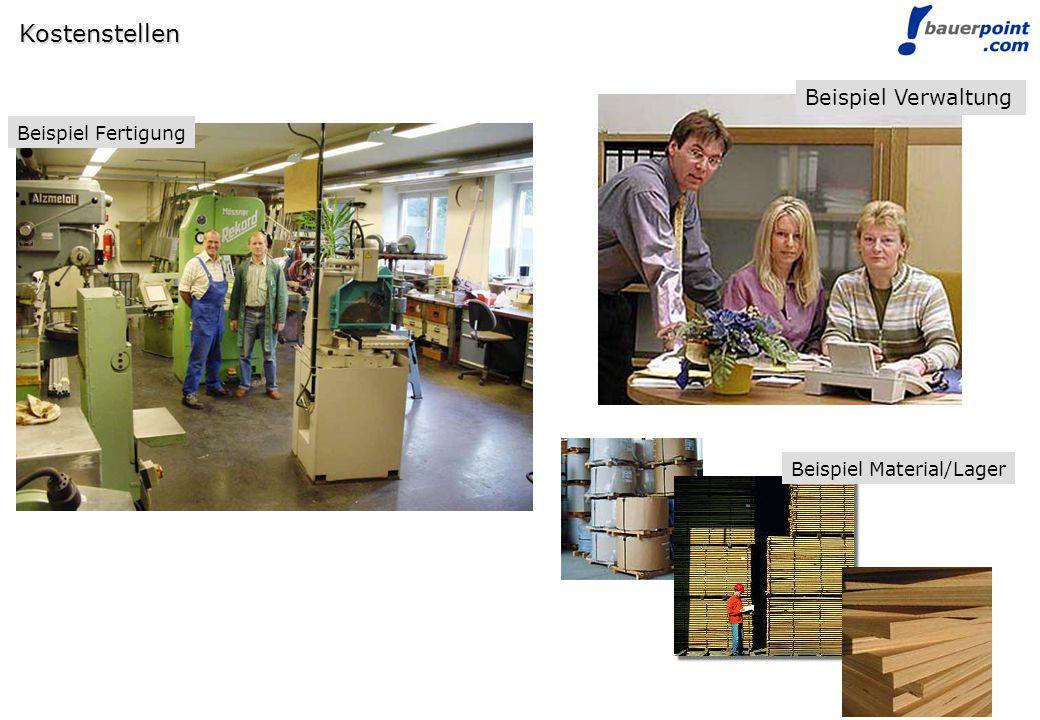© bauerpoint.com Kostenstellen Beispiel Fertigung Beispiel Verwaltung Beispiel Material/Lager