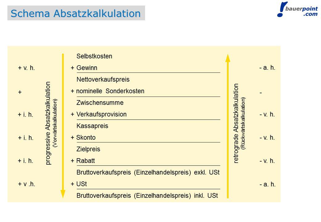 © bauerpoint.com Schema Absatzkalkulation