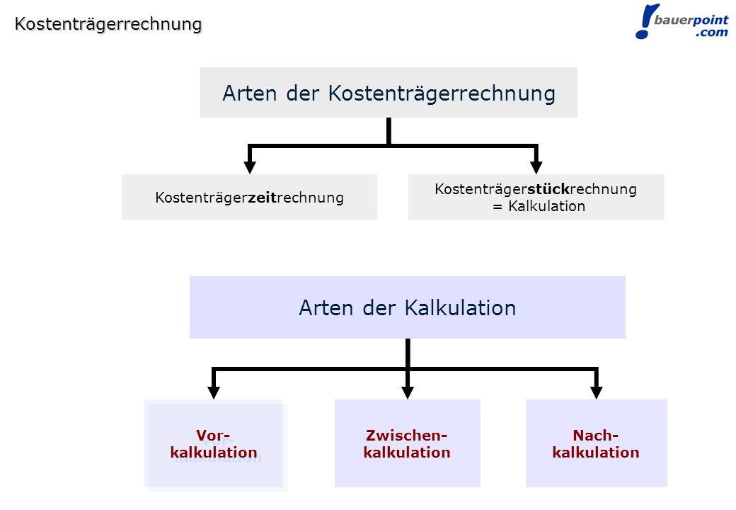 © bauerpoint.com Kostenträgerrechnung Arten der Kostenträgerrechnung Kostenträgerzeitrechnung Kostenträgerstückrechnung = Kalkulation Kostenträgerstüc