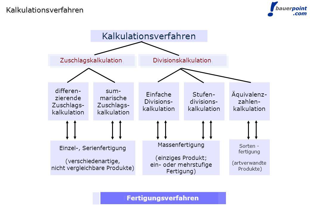 © bauerpoint.com Kalkulationsverfahren Einzel-, Serienfertigung (verschiedenartige, nicht vergleichbare Produkte) Einzel-, Serienfertigung (verschiede