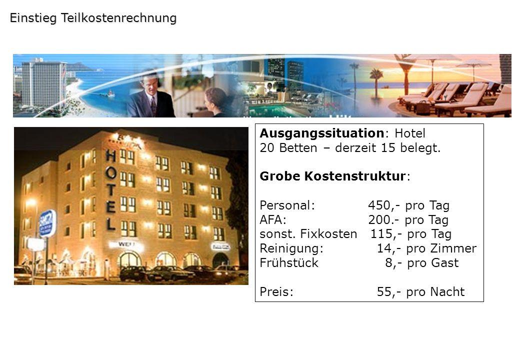 Einstieg Teilkostenrechnung Ausgangssituation: Hotel 20 Betten – derzeit 15 belegt. Grobe Kostenstruktur: Personal: 450,- pro Tag AFA: 200.- pro Tag s