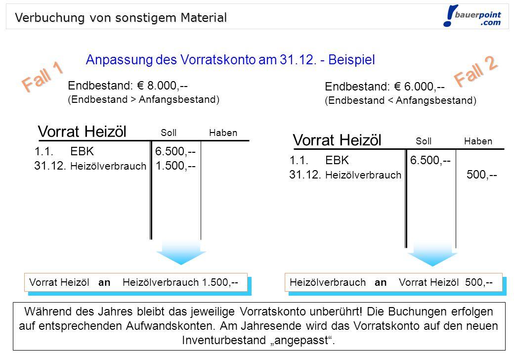 © bauerpoint.com Anpassung des Vorratskonto am 31.12. - Beispiel Fall 2 Fall 1 Vorrat Heizöl an Heizölverbrauch 1.500,-- Heizölverbrauch an Vorrat Hei