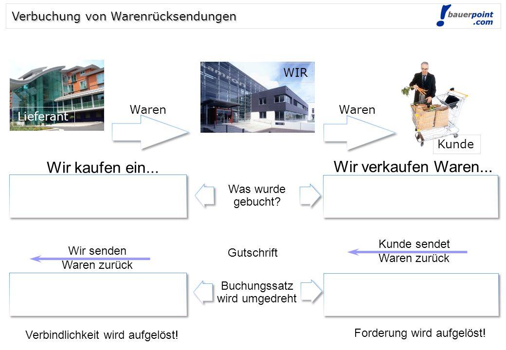 © bauerpoint.com Verbuchung von Bezugskosten Ware wird durch den Transport teurer.
