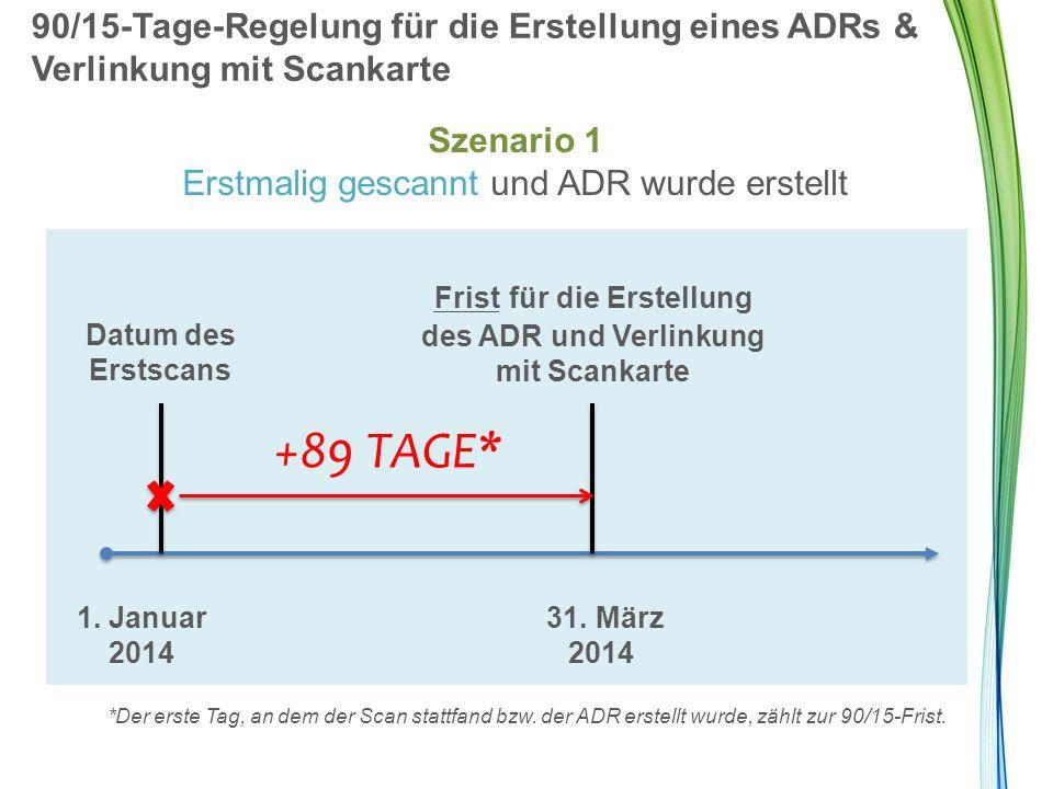 90/15-Tage-Regelung für die Erstellung eines ADRs & Verlinkung mit Scankarte +89 TAGE* Datum des Erstscans Frist für die Erstellung des ADR und Verlin