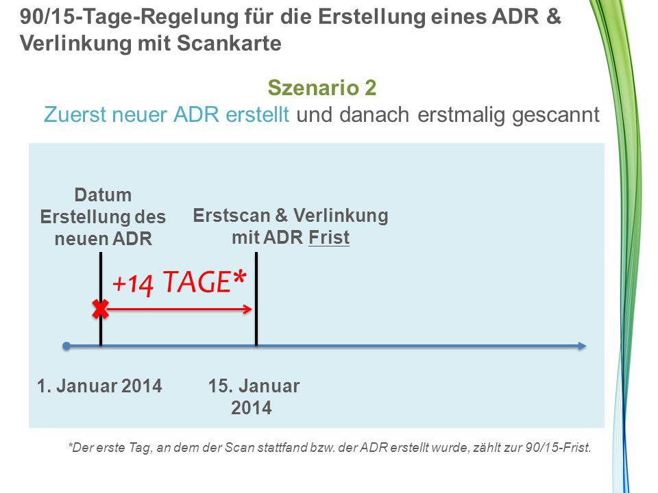 90/15-Tage-Regelung für die Erstellung eines ADR & Verlinkung mit Scankarte Szenario 3 Fristen für die Geld-zurück-Garantie *Legen Sie das ADR-Lieferdatum auf die ersten 7 Tage nach dem Erstscan fest.