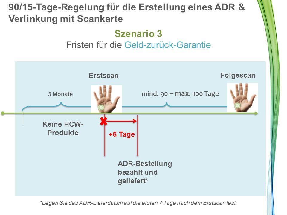 90/15-Tage-Regelung für die Erstellung eines ADR & Verlinkung mit Scankarte Szenario 3 Fristen für die Geld-zurück-Garantie *Legen Sie das ADR-Lieferd