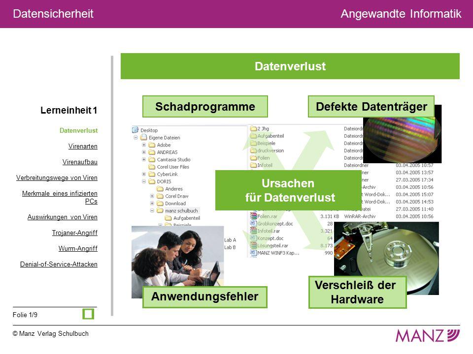 © Manz Verlag Schulbuch Angewandte Informatik Folie 1/9 Datensicherheit Datenverlust Lerneinheit 1 Datenverlust Virenarten Virenaufbau Verbreitungsweg