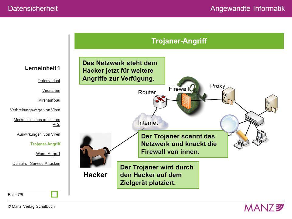 © Manz Verlag Schulbuch Angewandte Informatik Folie 7/9 Datensicherheit Trojaner-Angriff Lerneinheit 1 Datenverlust Virenarten Virenaufbau Verbreitung