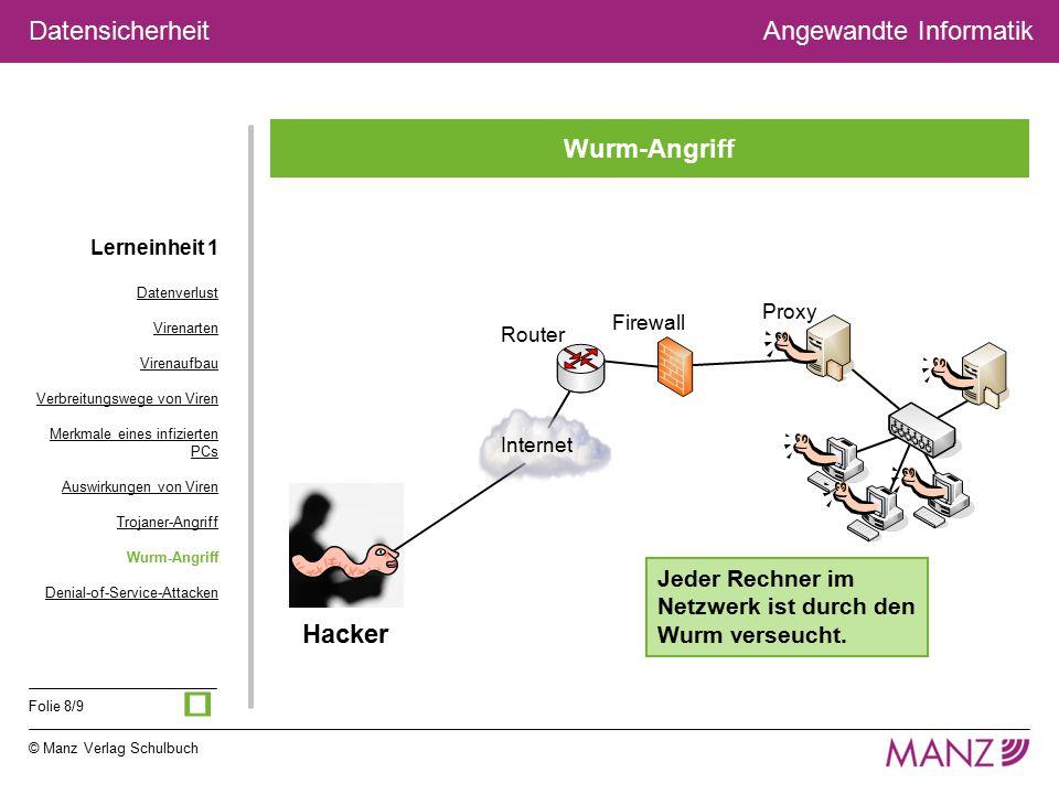 © Manz Verlag Schulbuch Angewandte Informatik Folie 8/9 Datensicherheit Wurm-Angriff Lerneinheit 1 Datenverlust Virenarten Virenaufbau Verbreitungsweg