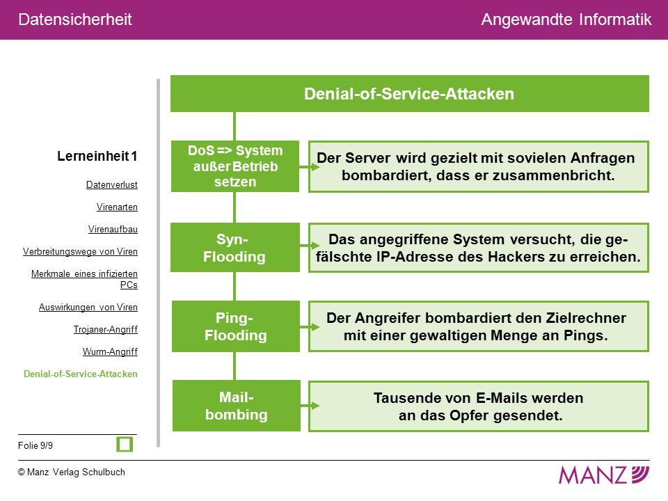 © Manz Verlag Schulbuch Angewandte Informatik Folie 9/9 Datensicherheit Denial-of-Service-Attacken Der Server wird gezielt mit sovielen Anfragen bomba