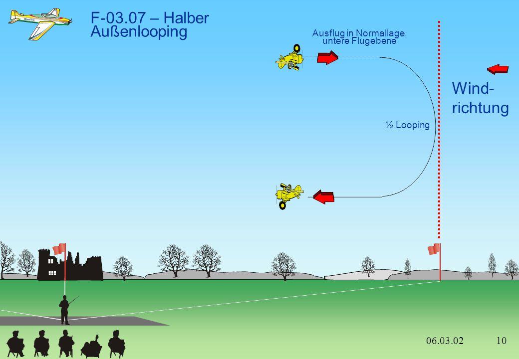 Wind- richtung F-03.06 – Rollen-Looping mit einer Rolle - i n t e g r i e r t - Eine Rolle über den ganzen Looping verteilt ! 06.03.029