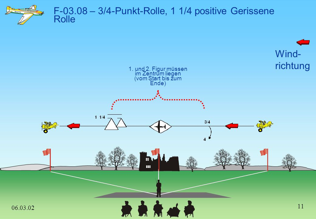 Wind- richtung F-03.07 – Halber Außenlooping Ausflug in Normallage, untere Flugebene ½ Looping 06.03.0210