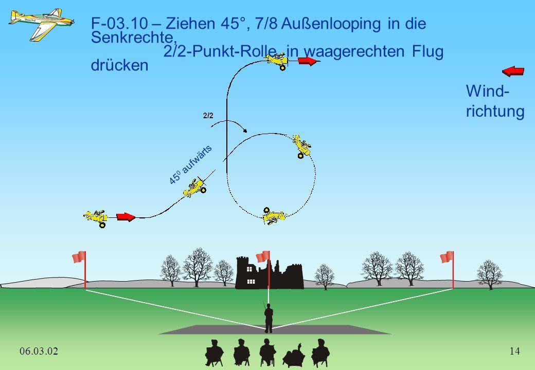 Wind- richtung F-03.09 – Turn ohne alles 06.03.0213
