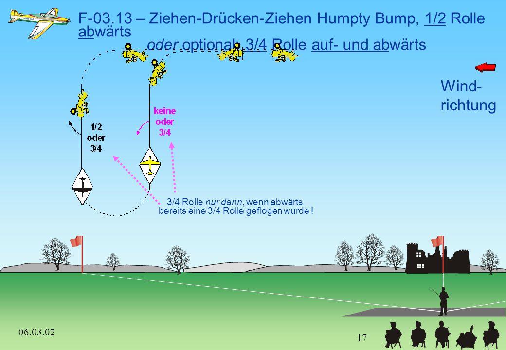 Wind- richtung F-03.12 – Ziehen in die Senkrechte 2/4-Punkt-Rolle, 1 negative Gerissene Rolle entgegengesetzt, Ausflug im Rückenflug Die Rollen werden