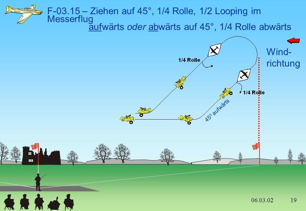Wind- richtung F-03.14 – Rückentrudeln entgegengesetzt, 1 ½ und 1 Umdrehung in Gegenrichtung 06.03.02 nach 1 ½ Umdrehungen e n t g e g e n g e s e t z