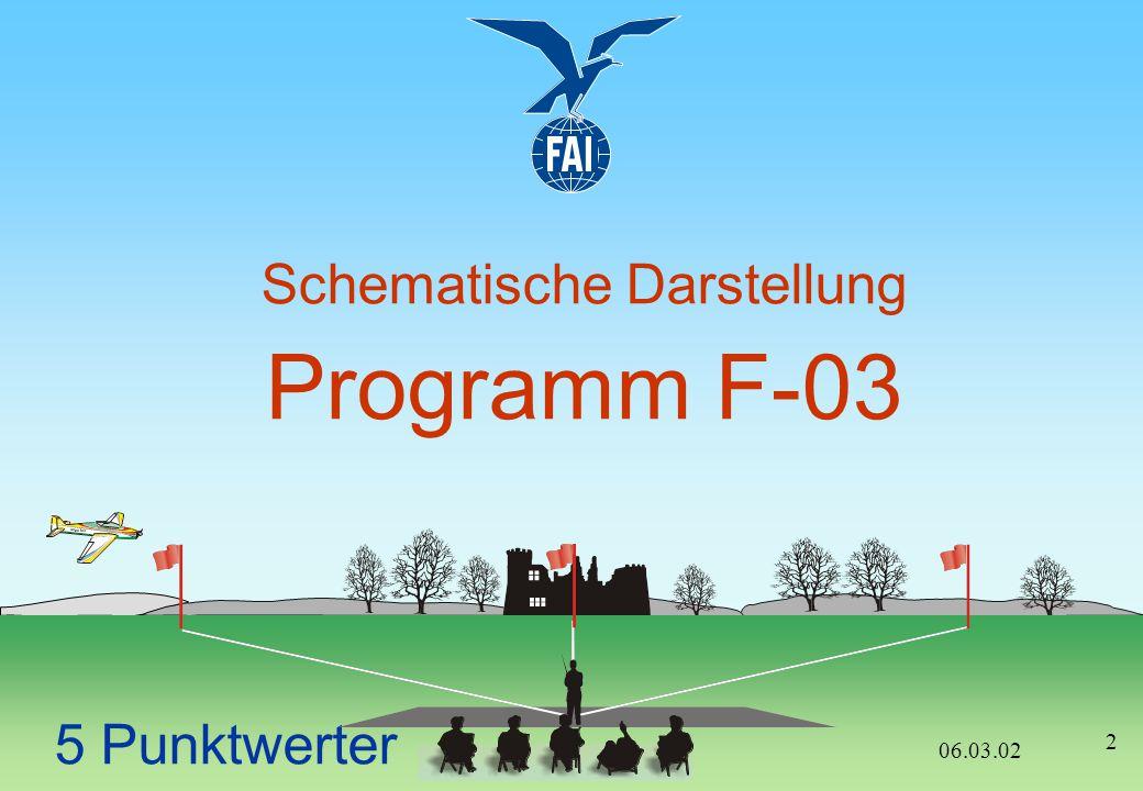 Schematische Darstellung Programm F-03 5 Punktwerter 06.03.02 2