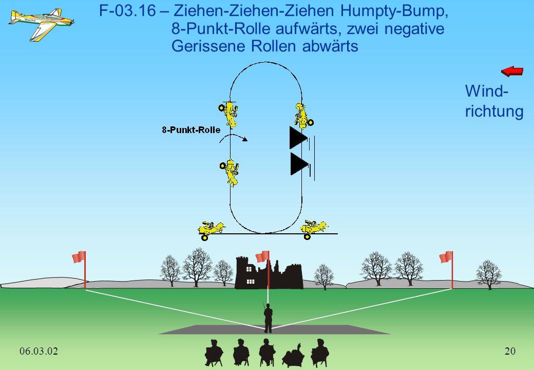 Wind- richtung F-03.15 – Ziehen auf 45°, 1/4 Rolle, 1/2 Looping im Messerflug aufwärts oder abwärts auf 45°, 1/4 Rolle abwärts 45 0 aufwärts 06.03.021