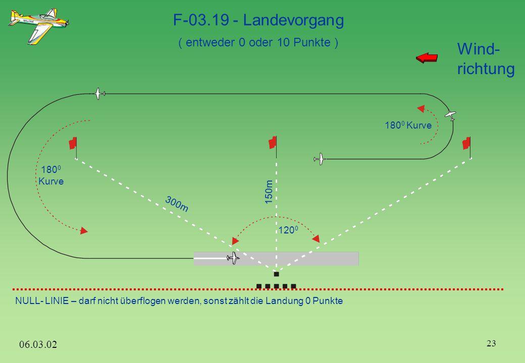 Wind- richtung F-03.18 - Stundenglas, Einflug in der Mitte, 2/2-Punkt-Rolle oben, 2/4-Punkt-Rolle unten Ausflug in Normallage, mittlere Flugebene Anfl