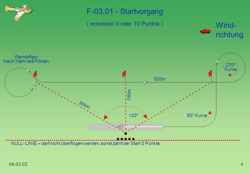90 0 Kurve 270 0 Kurve 520m Wendefigur Nach Wahl des Piloten 150m 300m 120 0 F-03.01 - Startvorgang ( entweder 0 oder 10 Punkte ) NULL- LINIE – darf nicht überflogen werden, sonst zählt der Start 0 Punkte Wind- richtung 06.03.024