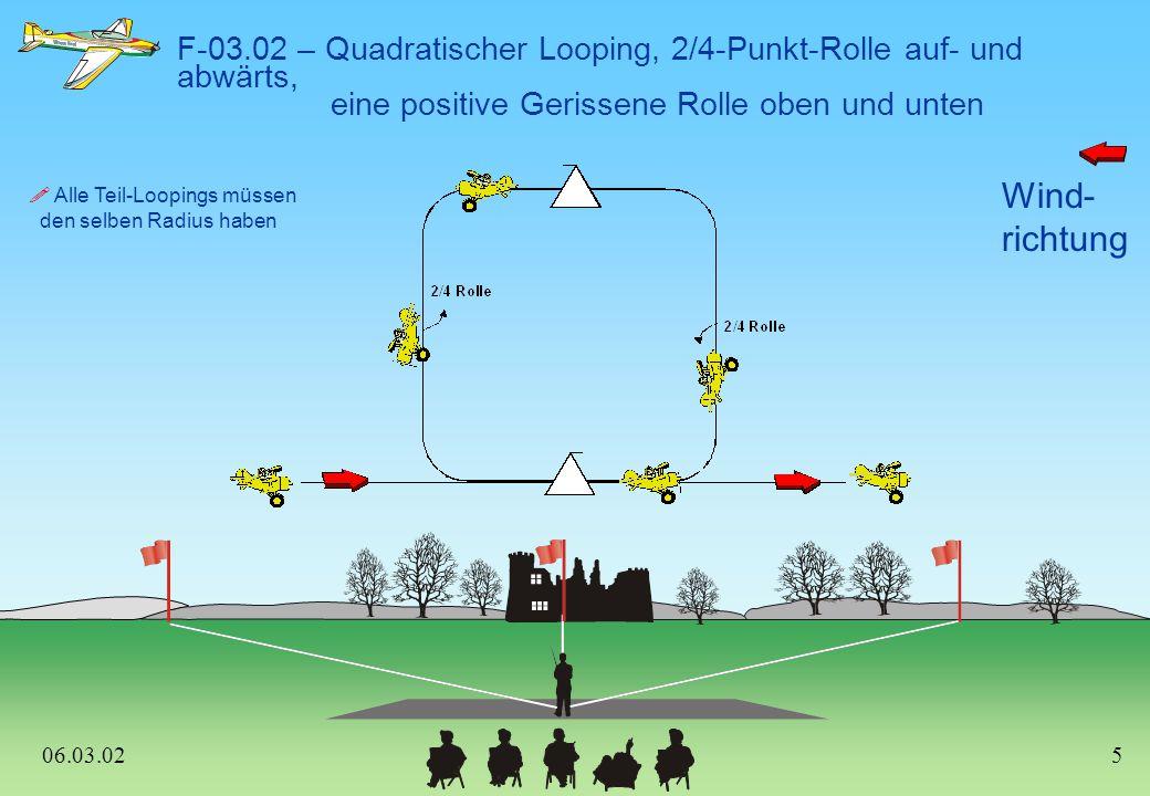 Wind- richtung F-03.02 – Quadratischer Looping, 2/4-Punkt-Rolle auf- und abwärts, eine positive Gerissene Rolle oben und unten  Alle Teil-Loopings müssen den selben Radius haben 06.03.025