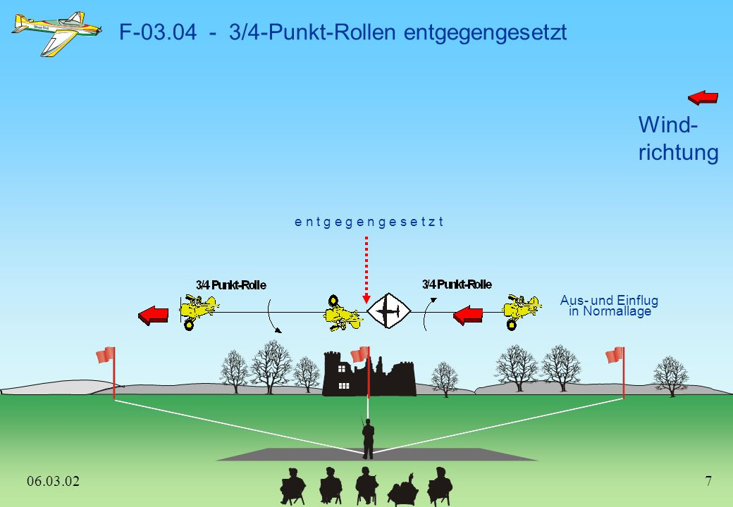 Wind- richtung F-03.13 – Ziehen-Drücken-Ziehen Humpty Bump, 1/2 Rolle abwärts oder optional: 3/4 Rolle auf- und abwärts 3/4 Rolle nur dann, wenn abwärts bereits eine 3/4 Rolle geflogen wurde .