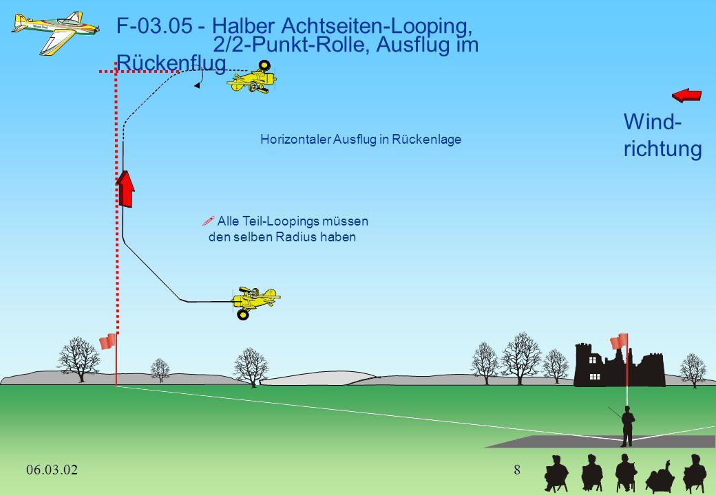 Wind- richtung F-03.05 - Halber Achtseiten-Looping, 2/2-Punkt-Rolle, Ausflug im Rückenflug Horizontaler Ausflug in Rückenlage  Alle Teil-Loopings müssen den selben Radius haben 06.03.028