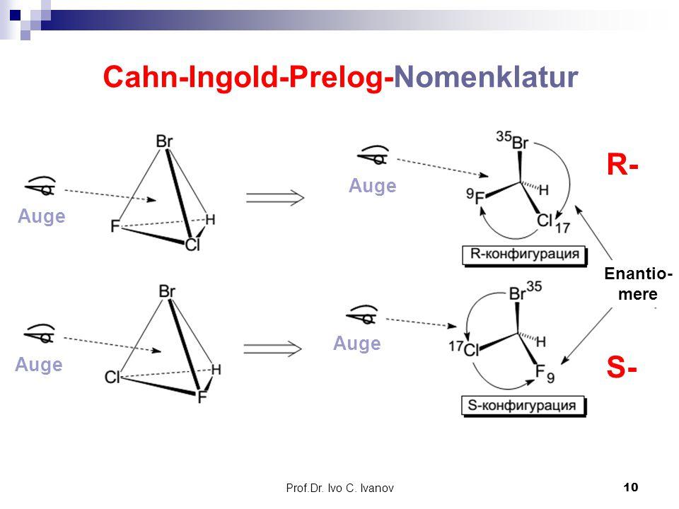 Prof.Dr. Ivo C. Ivanov10 Cahn-Ingold-Prelog-Nomenklatur Auge Enantio- mere R- S- Auge