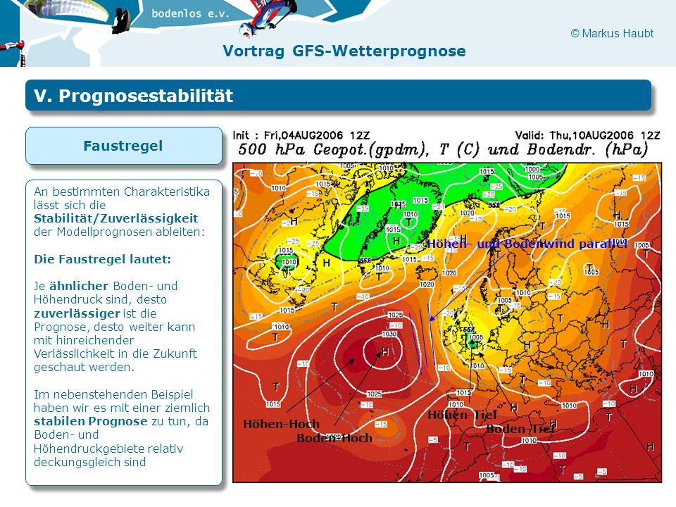 © Markus Haubt Vortrag GFS-Wetterprognose Höhen-Hoch Boden-Hoch Höhen-Tief Boden-Tief Höhen- und Bodenwind parallel V. Prognosestabilität Faustregel A