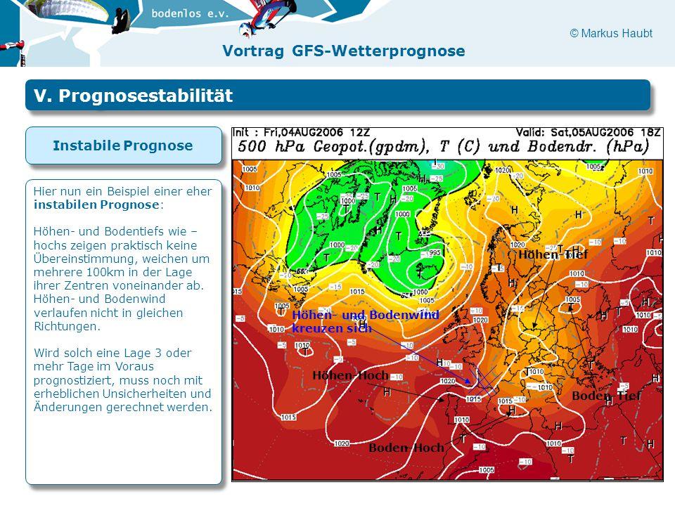 © Markus Haubt Vortrag GFS-Wetterprognose Höhen-Hoch Boden-Hoch Höhen-Tief Boden-Tief Höhen- und Bodenwind kreuzen sich V. Prognosestabilität Instabil