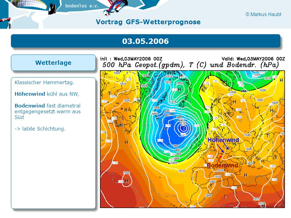 © Markus Haubt Vortrag GFS-Wetterprognose Höhenwind Bodenwind 03.05.2006 Klassischer Hammertag. Höhenwind kühl aus NW, Bodenwind fast diametral entgeg