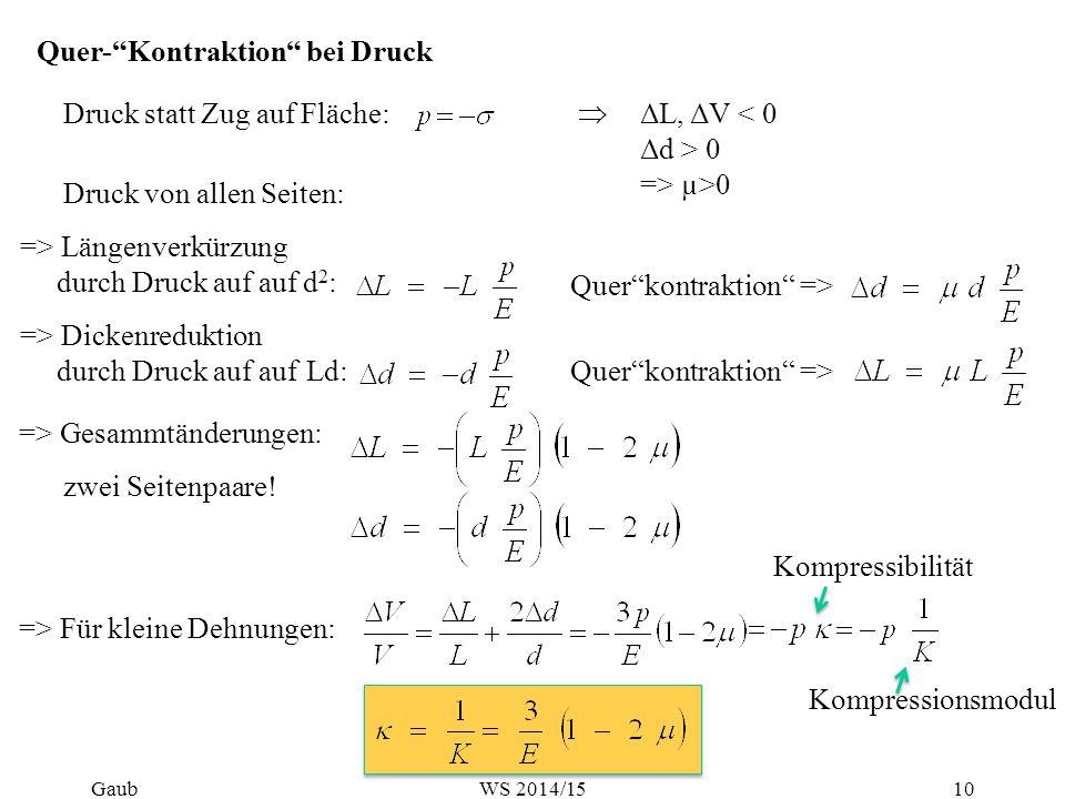 """Druck statt Zug auf Fläche: Quer-""""Kontraktion"""" bei Druck  ΔL, ΔV < 0 Δd > 0 => µ>0 Druck von allen Seiten: => Längenverkürzung durch Druck auf auf d"""