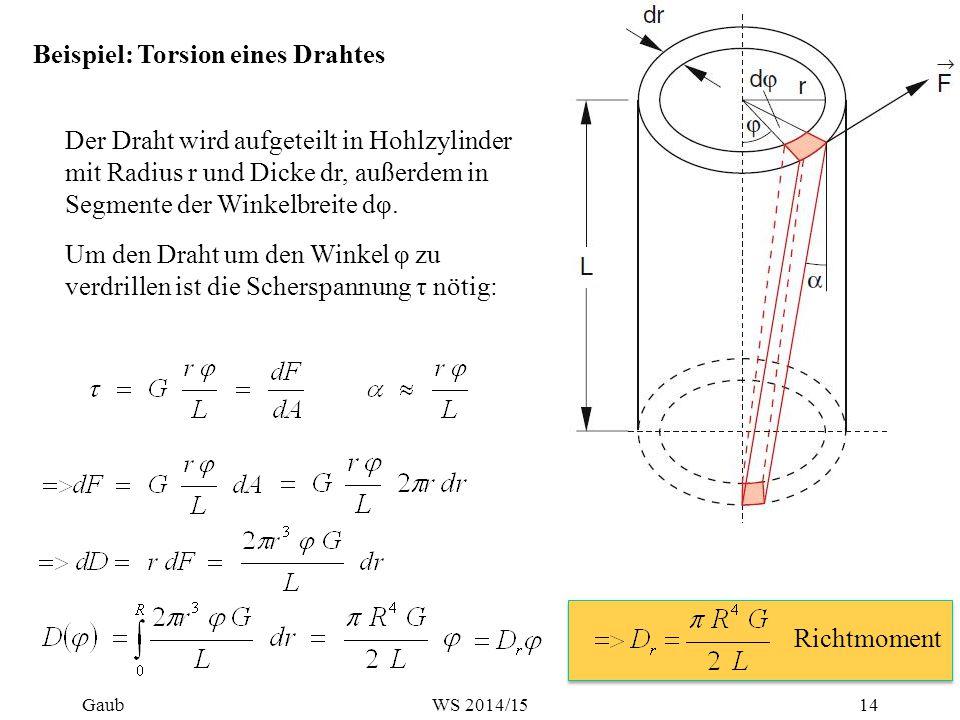 Der Draht wird aufgeteilt in Hohlzylinder mit Radius r und Dicke dr, außerdem in Segmente der Winkelbreite dφ. Beispiel: Torsion eines Drahtes Um den