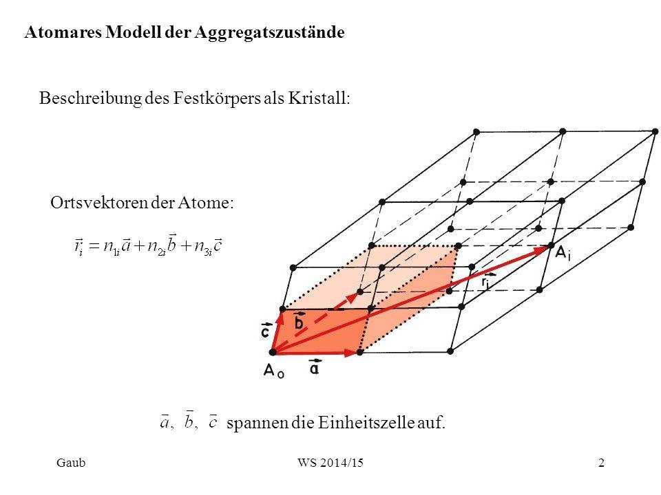 Beschreibung des Festkörpers als Kristall: Atomares Modell der Aggregatszustände Ortsvektoren der Atome: spannen die Einheitszelle auf. Gaub2WS 2014/1