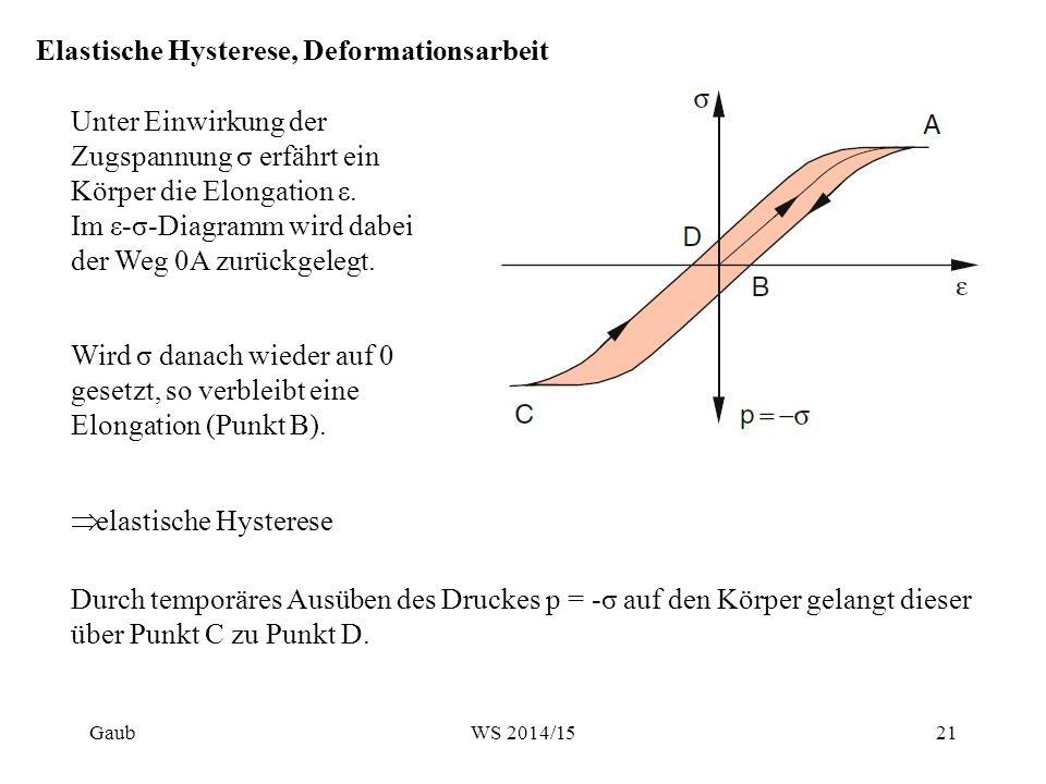 Elastische Hysterese, Deformationsarbeit Unter Einwirkung der Zugspannung σ erfährt ein Körper die Elongation ε. Im ε-σ-Diagramm wird dabei der Weg 0A