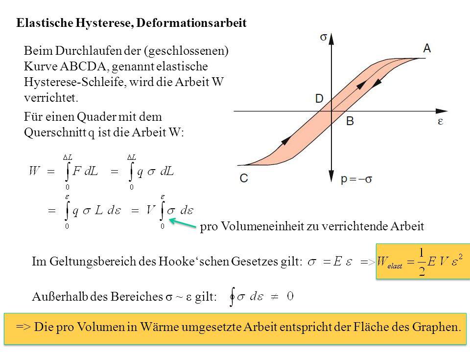 Elastische Hysterese, Deformationsarbeit Beim Durchlaufen der (geschlossenen) Kurve ABCDA, genannt elastische Hysterese-Schleife, wird die Arbeit W ve