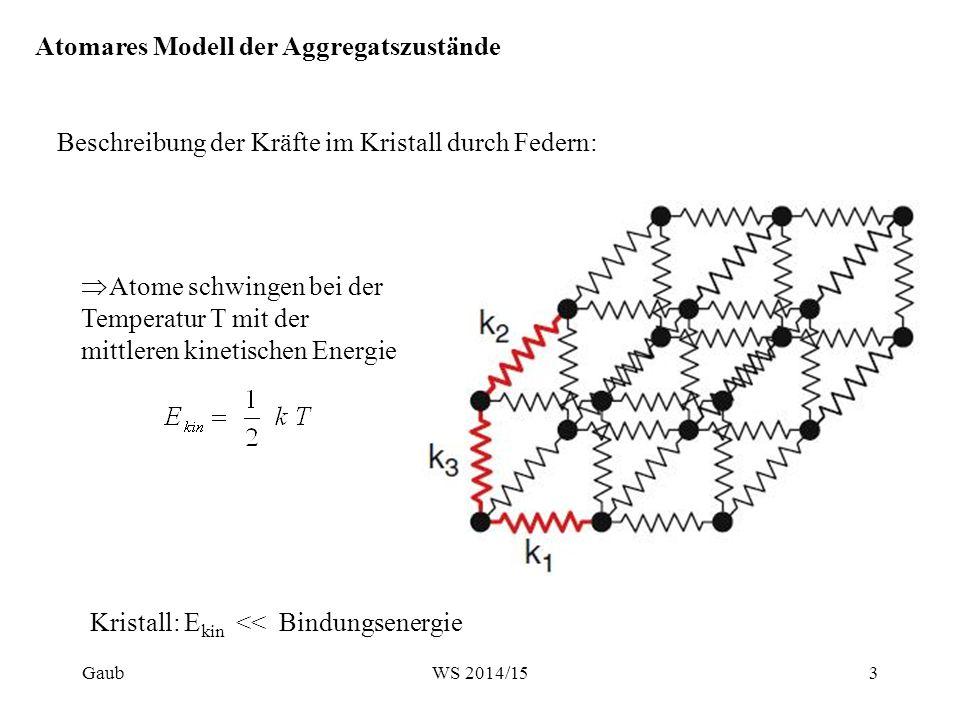 Beschreibung der Kräfte im Kristall durch Federn: Atomares Modell der Aggregatszustände  Atome schwingen bei der Temperatur T mit der mittleren kinet