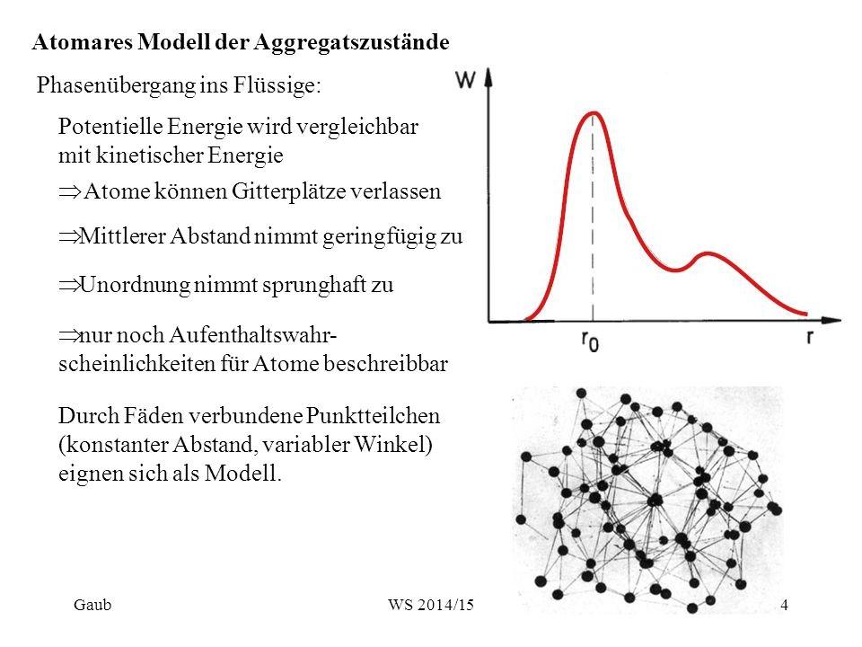 Phasenübergang ins Flüssige: Atomares Modell der Aggregatszustände Potentielle Energie wird vergleichbar mit kinetischer Energie  Atome können Gitter