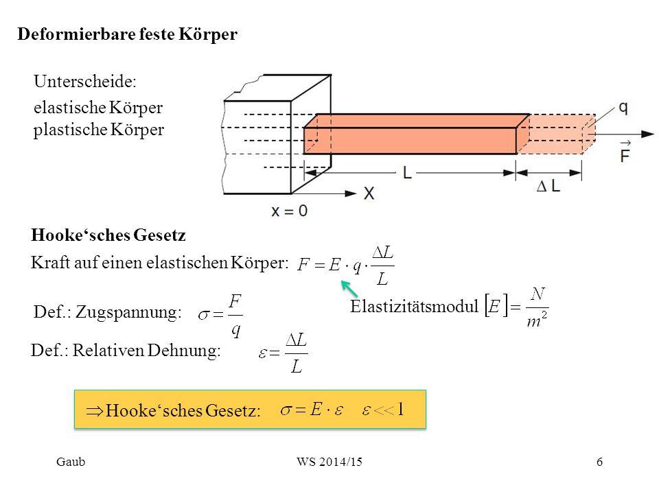 Deformierbare feste Körper Unterscheide: Hooke'sches Gesetz elastische Körper plastische Körper Kraft auf einen elastischen Körper: Def.: Zugspannung: