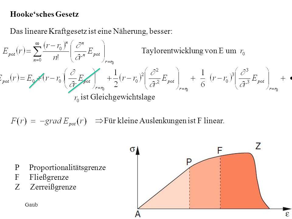 Hooke'sches Gesetz  Für kleine Auslenkungen ist F linear. P Proportionalitätsgrenze F Fließgrenze Z Zerreißgrenze Das lineare Kraftgesetz ist eine Nä