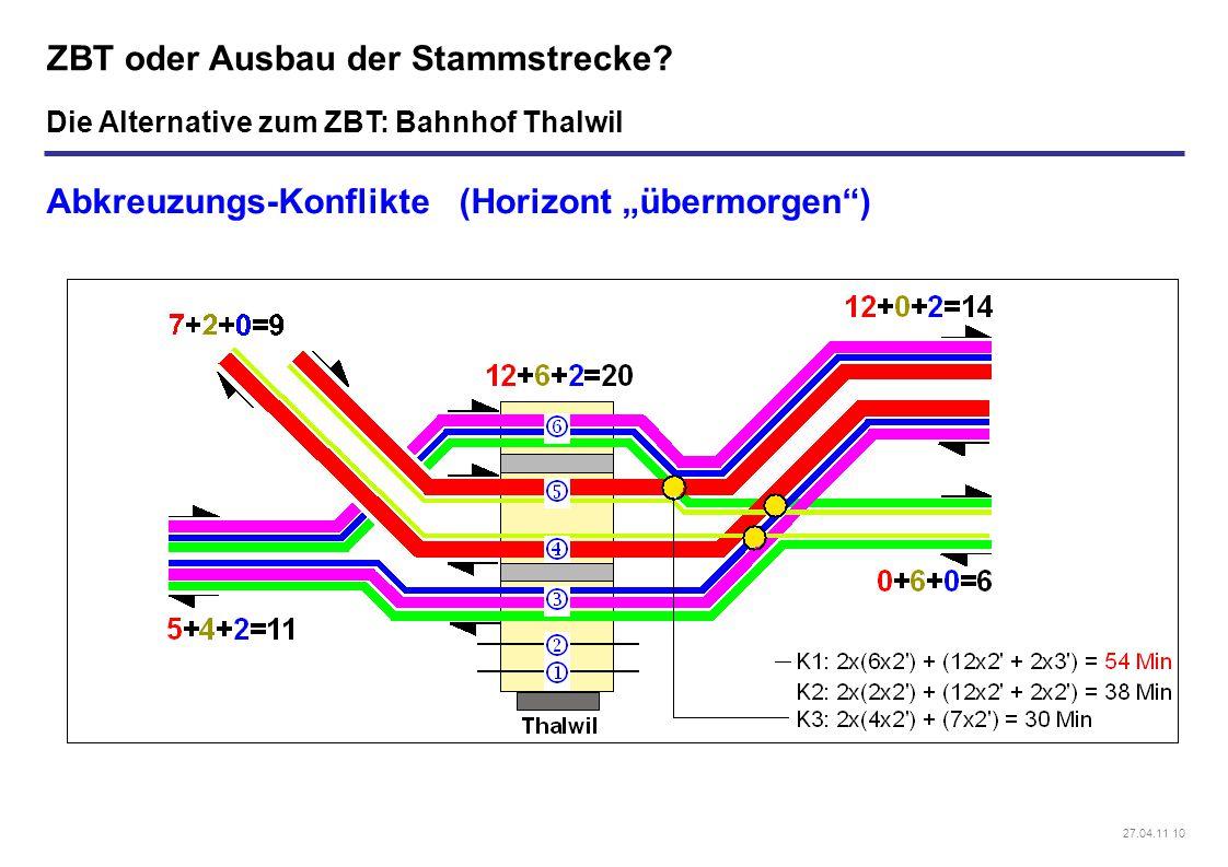 """27.04.11 10 ZBT oder Ausbau der Stammstrecke? Abkreuzungs-Konflikte (Horizont """"übermorgen"""") Die Alternative zum ZBT: Bahnhof Thalwil"""