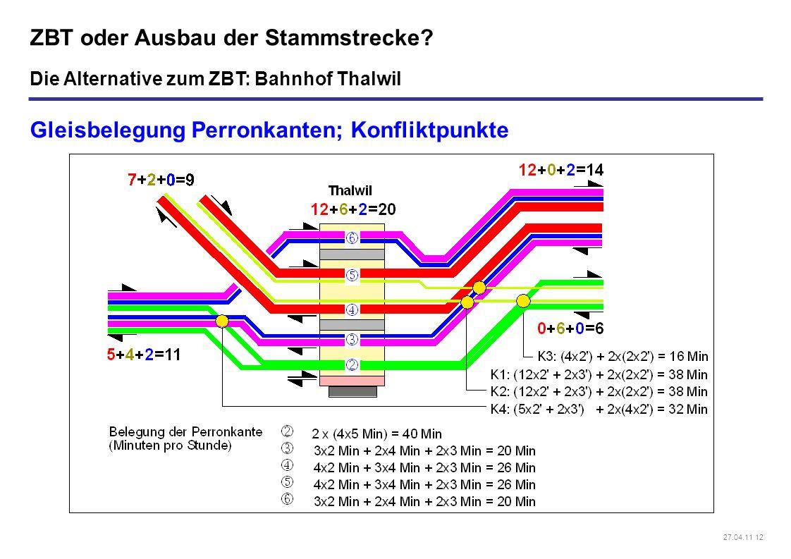 27.04.11 12 ZBT oder Ausbau der Stammstrecke? Gleisbelegung Perronkanten; Konfliktpunkte Die Alternative zum ZBT: Bahnhof Thalwil