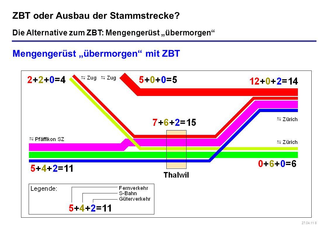 """27.04.11 8 ZBT oder Ausbau der Stammstrecke? Mengengerüst """"übermorgen"""" mit ZBT Die Alternative zum ZBT: Mengengerüst """"übermorgen"""""""