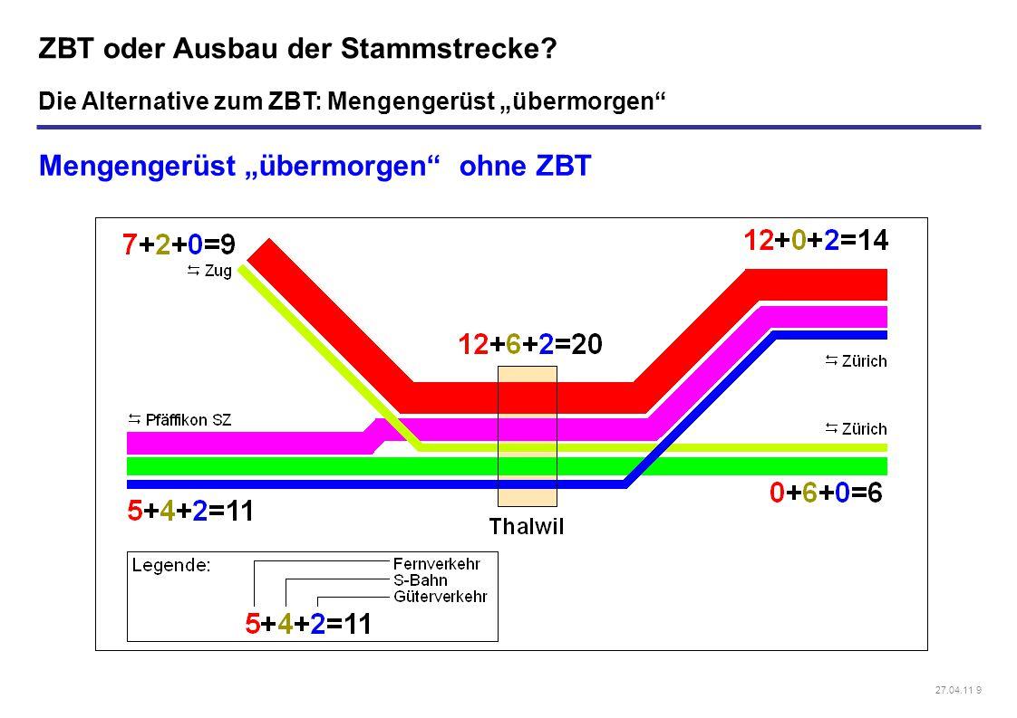 """27.04.11 9 ZBT oder Ausbau der Stammstrecke? Mengengerüst """"übermorgen"""" ohne ZBT Die Alternative zum ZBT: Mengengerüst """"übermorgen"""""""