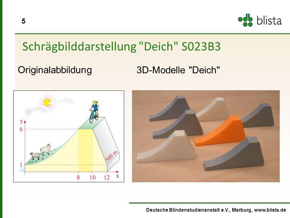6 Deutsche Blindenstudienanstalt e.V., Marburg, www.blista.de Von der enaktiven zur symbolischen Ebene 3D-Modell und seine 2D-Projektionsansichten