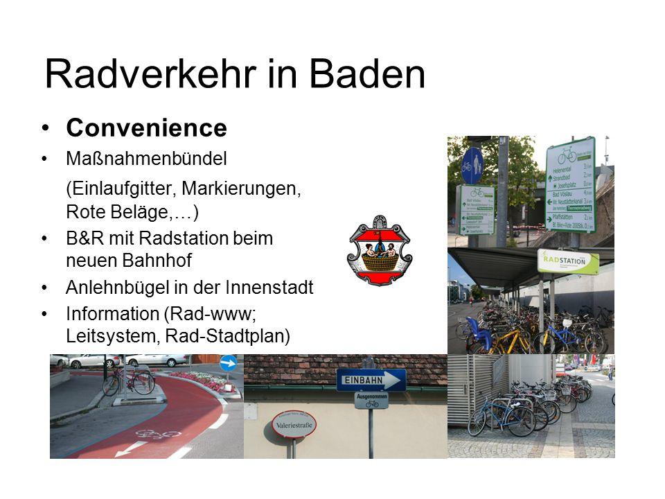 Convenience Maßnahmenbündel (Einlaufgitter, Markierungen, Rote Beläge,…) B&R mit Radstation beim neuen Bahnhof Anlehnbügel in der Innenstadt Information (Rad-www; Leitsystem, Rad-Stadtplan) Radverkehr in Baden