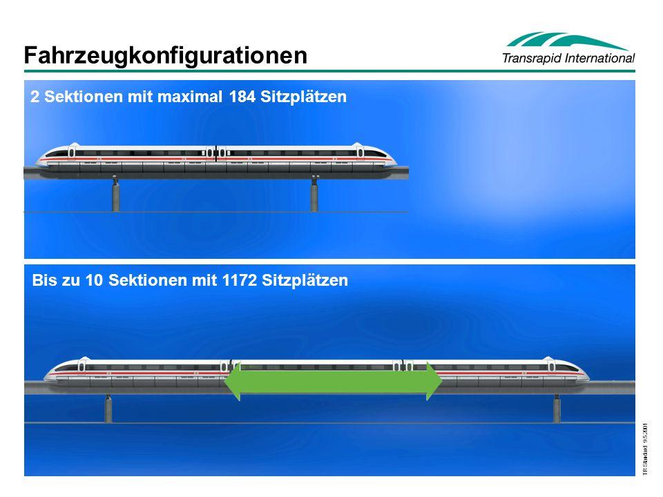 TR Standard 9.5.2001 Fahrzeugkonfigurationen 2 Sektionen mit maximal 184 Sitzplätzen Bis zu 10 Sektionen mit 1172 Sitzplätzen