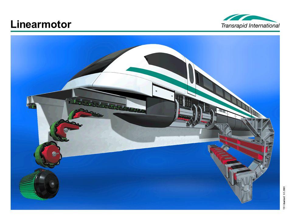 TR Standard 9.5.2001 Linearmotor