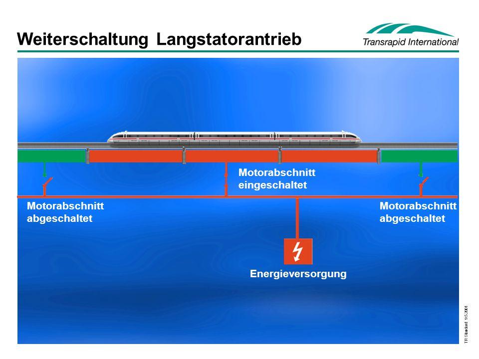 TR Standard 9.5.2001 Systemvergleich Antrieb Eisenbahn / Magnetschnellbahn Transrapid (Antrieb im Fahrweg) Eisenbahn (Antrieb im Fahrzeug) Steigung (max.